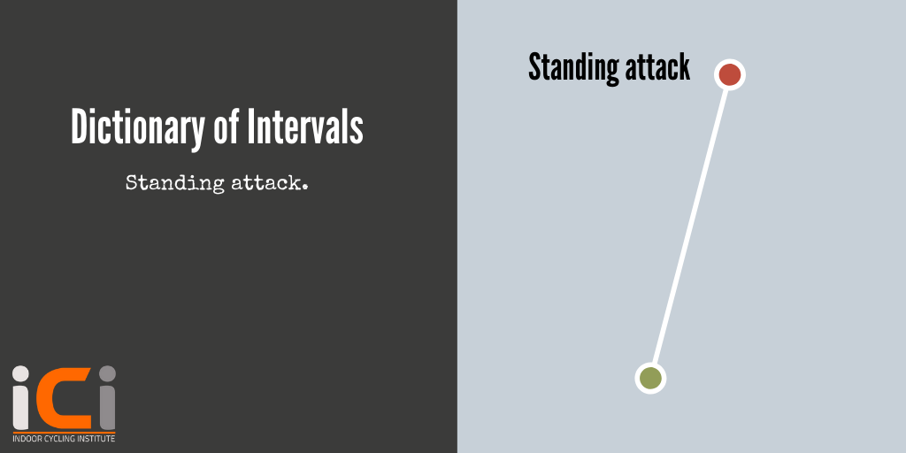 Dictionary of intervals - standing attack. Indoor Cycling Institute