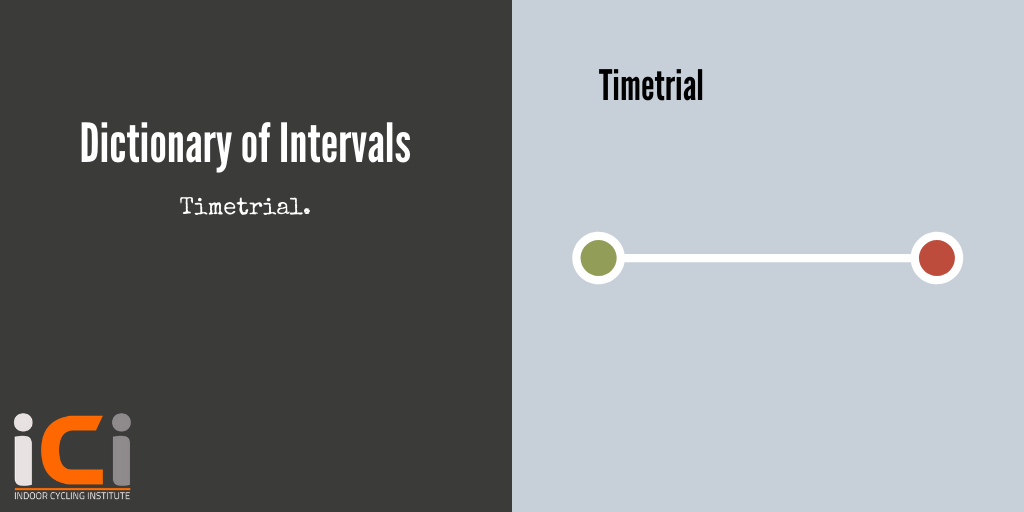 Dictionary of intervals - timetrial